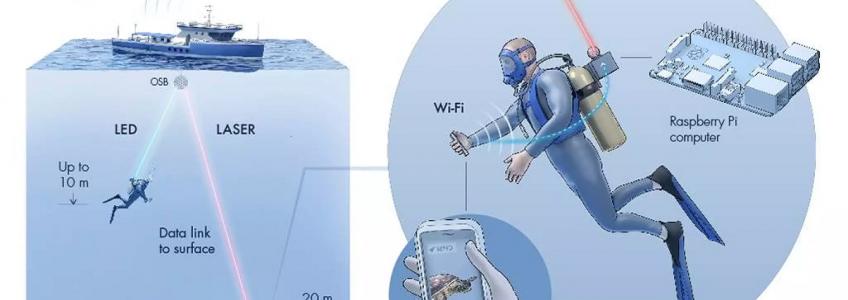Crean el primer internet inalámbrico bajo el mar