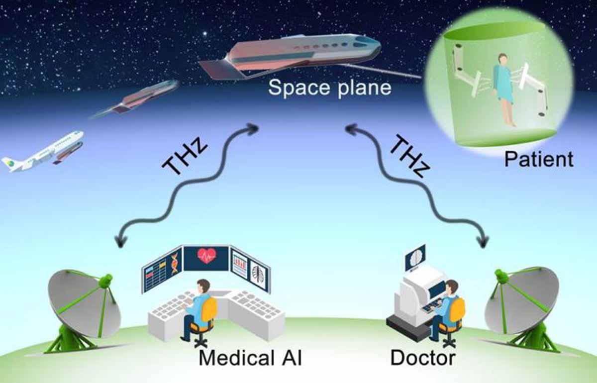 La nueva tecnología permitirá a una Inteligencia Artificial  conectada con un médico en la Tierra,  operar quirúrgicamente en ingravidez a un astronauta en dificultades durante un viaje estelar. Credit: ©HIROSHIMA UNIVERSITY, NICT, PANASONIC, AND 123RF.COM
